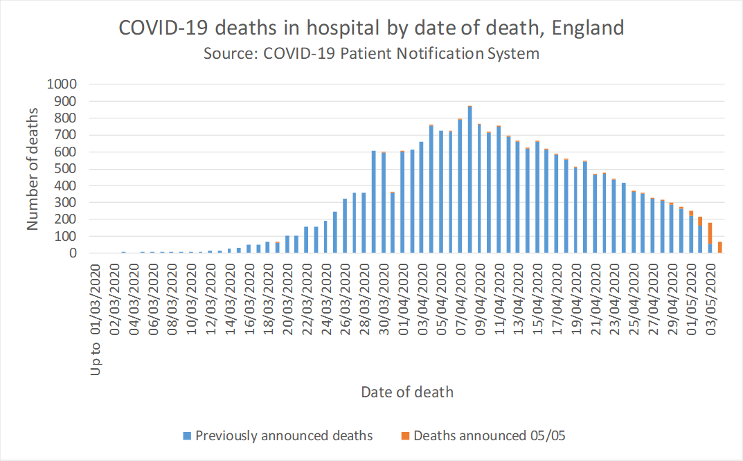 england-deaths.png