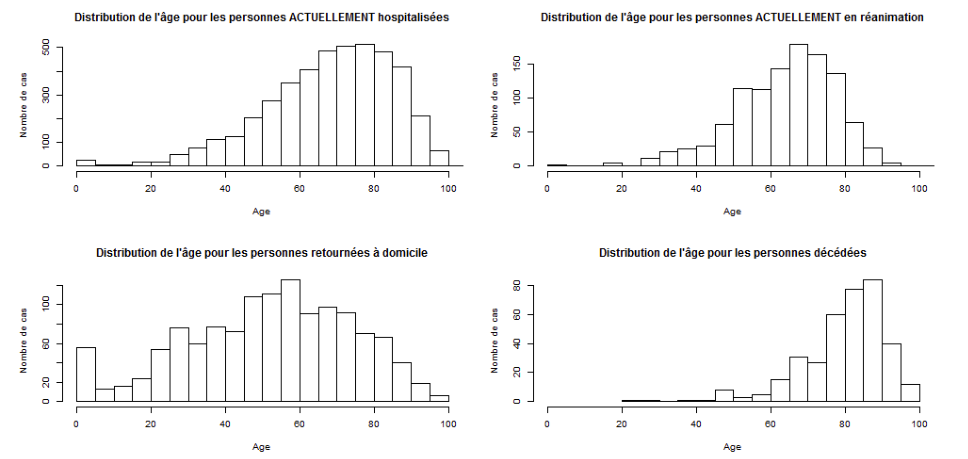 france-age-distribution-march-24.png