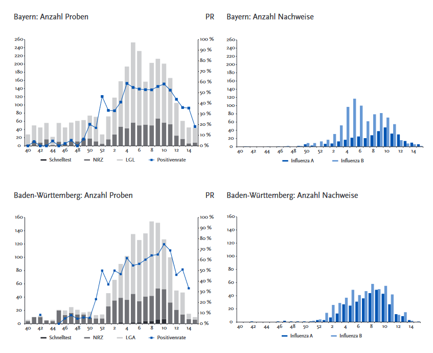 rki-influenza-report-2017.png