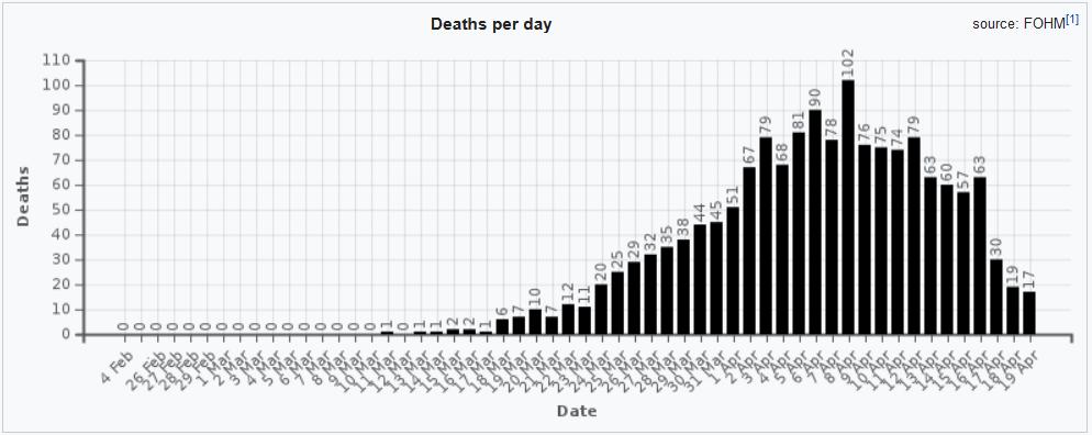 sweden-deaths-day-2.png