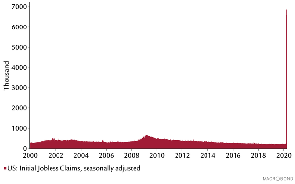us-jobless-claims.png