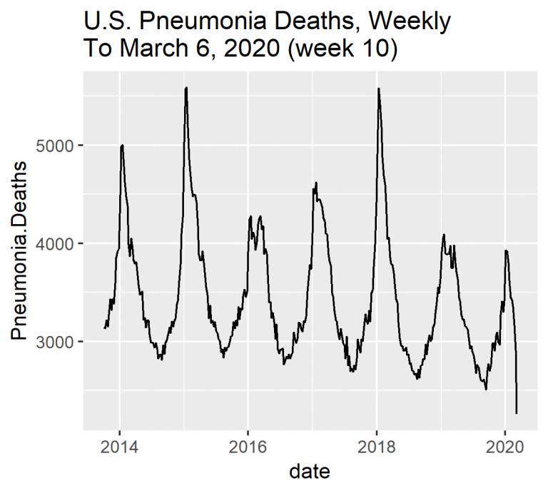 us-pneumonia-deaths.png